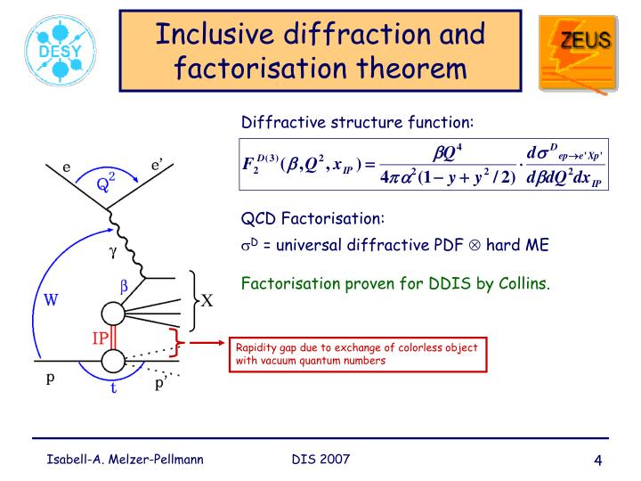 Inclusive diffraction and