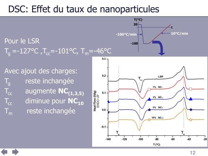 DSC: Effet du taux de nanoparticules