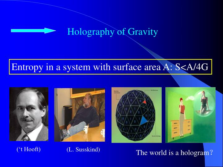 Holography of Gravity