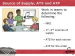 source of supply ats and atp1