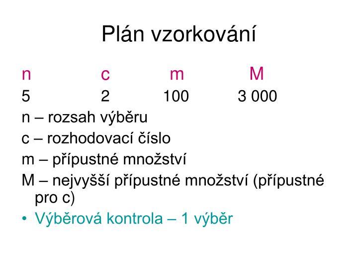Plán vzorkování