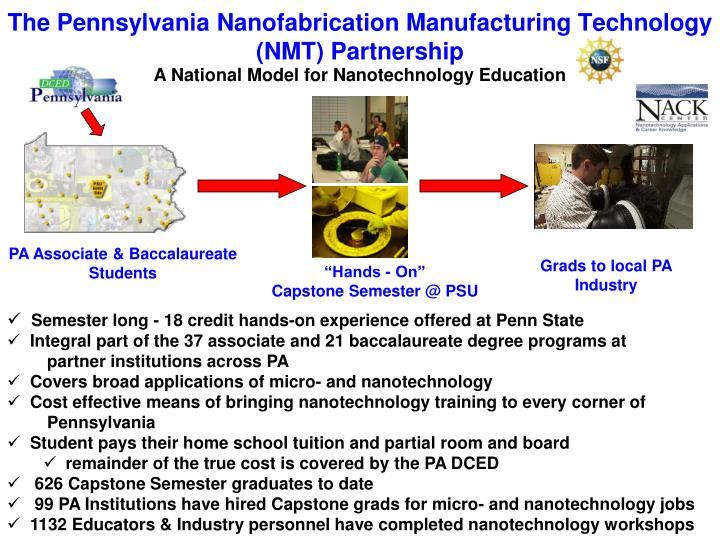 A National Model for Nanotechnology Education