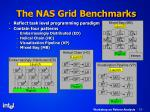 the nas grid benchmarks