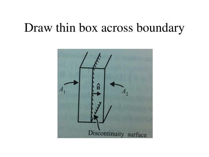 Draw thin box across boundary