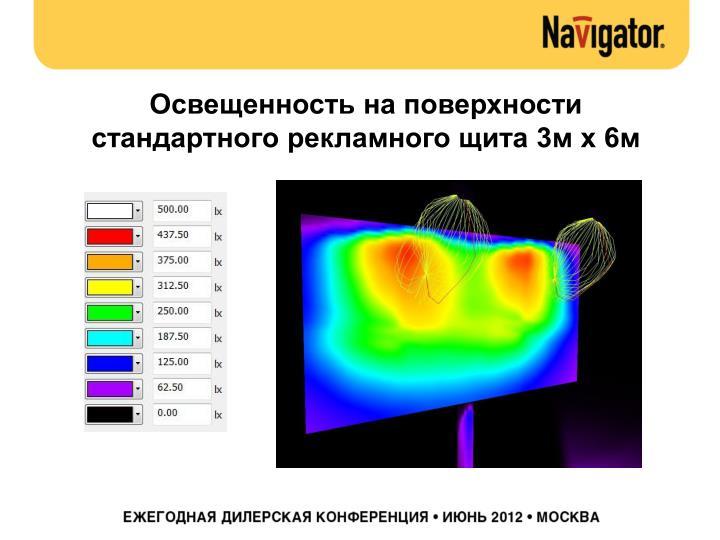 Освещенность на поверхности стандартного рекламного щита 3м х 6м