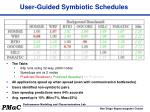 user guided symbiotic schedules