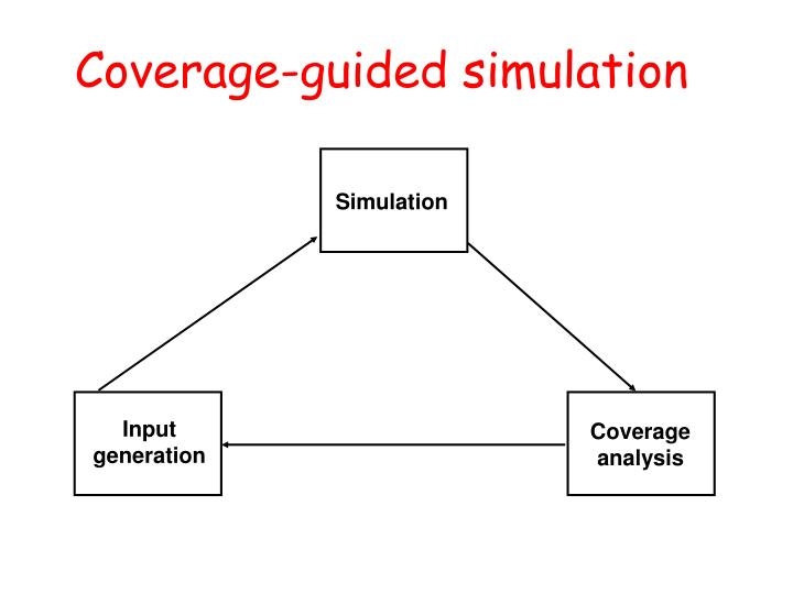 Coverage-guided simulation