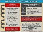 chemical potentials and flavor oscillations