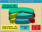 matter inventory of the universe