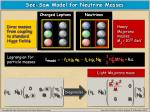 see saw model for neutrino masses