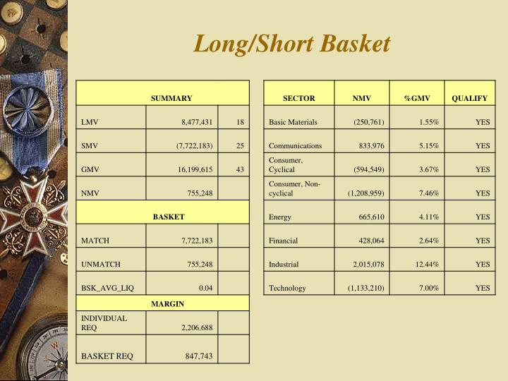 Long/Short Basket
