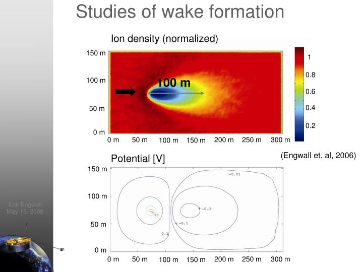 Studies of wake formation