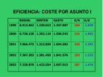 eficiencia coste por asunto i