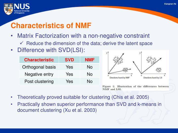 Characteristics of NMF