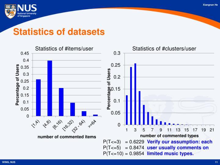 Statistics of datasets
