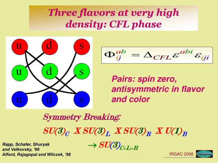 Three flavors at very high density: CFL phase