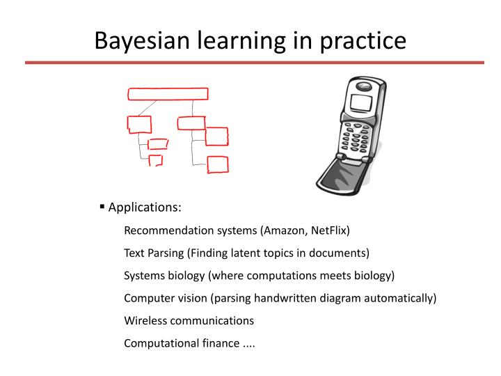 Bayesian learning in practice