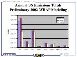 annual us emissions totals preliminary 2002 wrap modeling