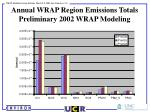 annual wrap region emissions totals preliminary 2002 wrap modeling