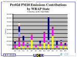 pre02d pm10 emissions contributions by wrap state color key on pie chart slide