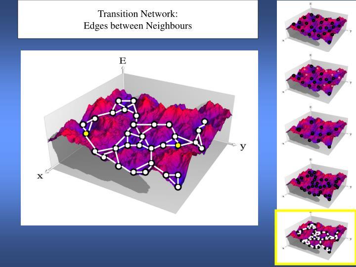 Transition Network: