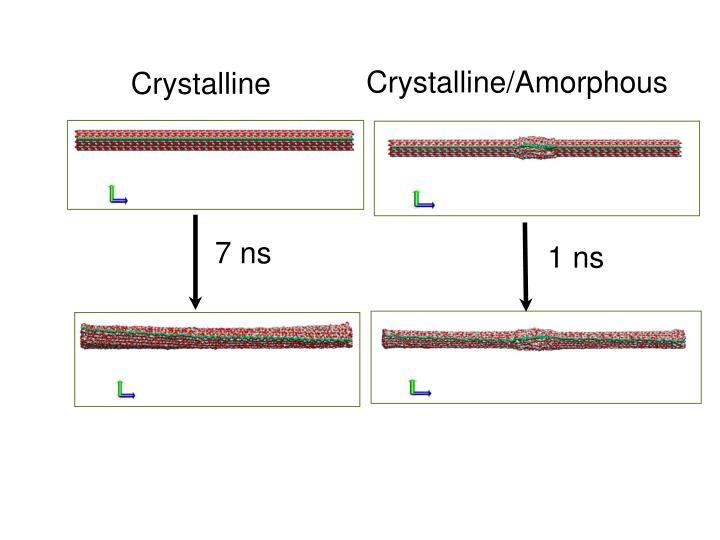 Crystalline/Amorphous