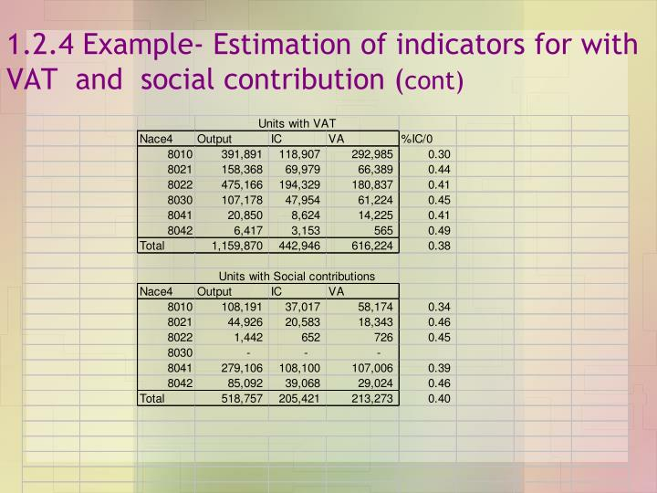 1.2.4 Example- Estimation of indicators for with VAT  and  social contribution (