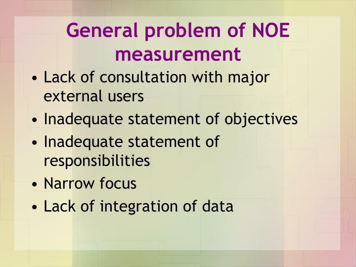 General problem of NOE measurement