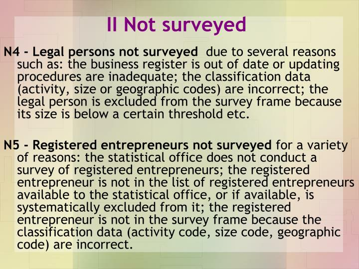 II Not surveyed