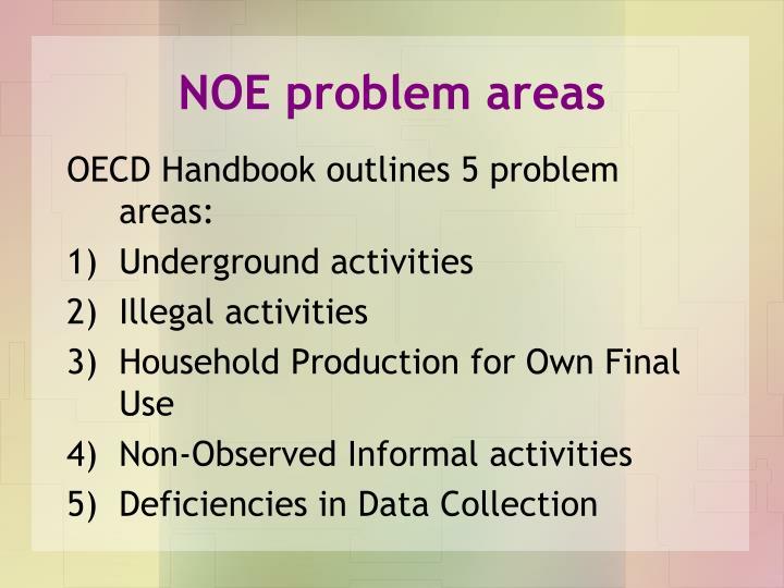 NOE problem areas