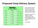 proposed comp delivery system