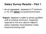 salary survey results part 1