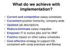 what do we achieve with implementation