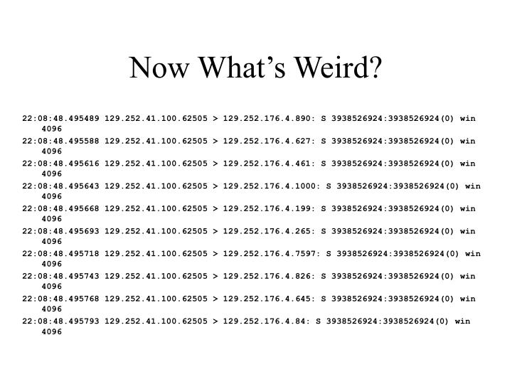 Now What's Weird?