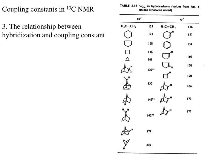 Coupling constants in