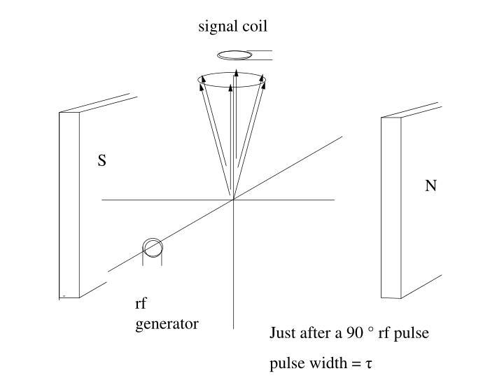 signal coil