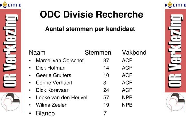 ODC Divisie Recherche