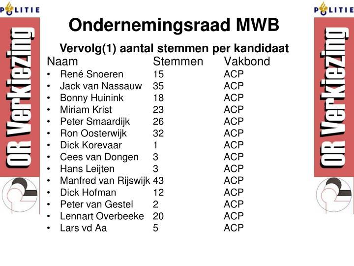 Ondernemingsraad MWB