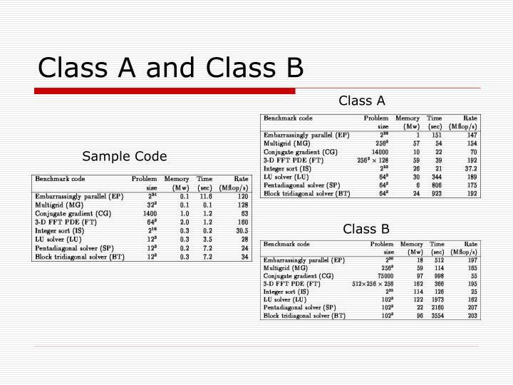 Class A and Class B