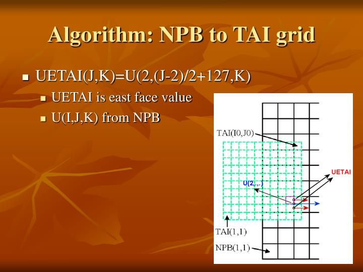 Algorithm: NPB to TAI grid