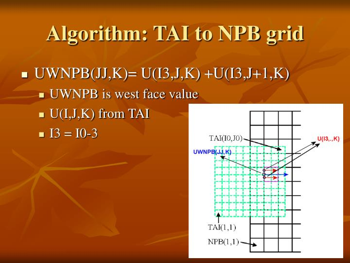 Algorithm: TAI to NPB grid