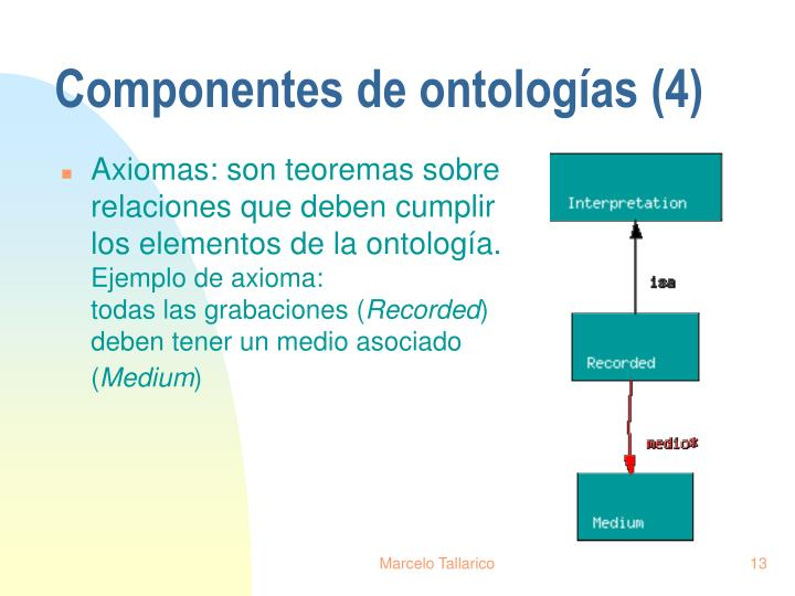 Componentes de ontologías (4)