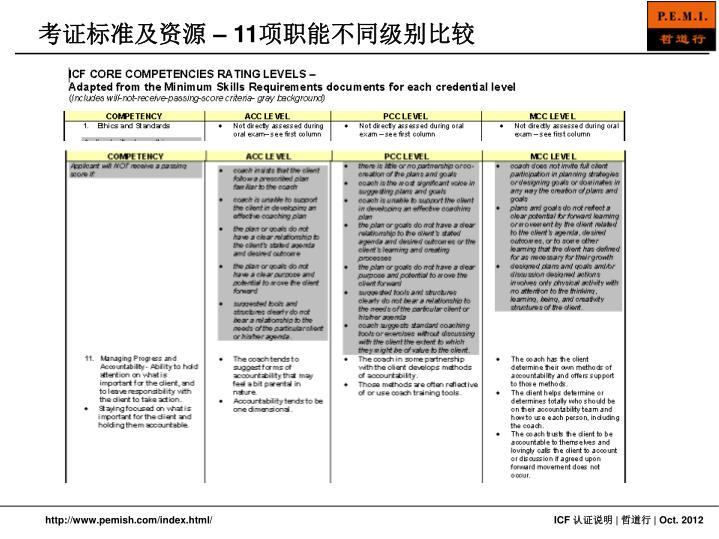 考证标准及资源