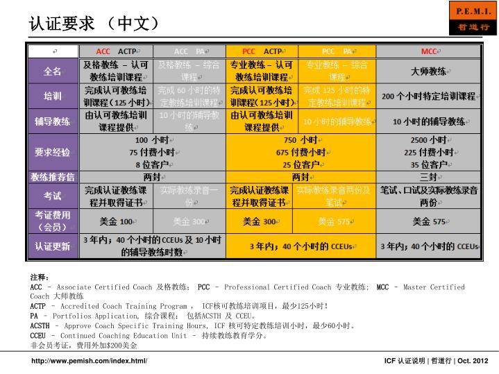 认证要求 (中文)
