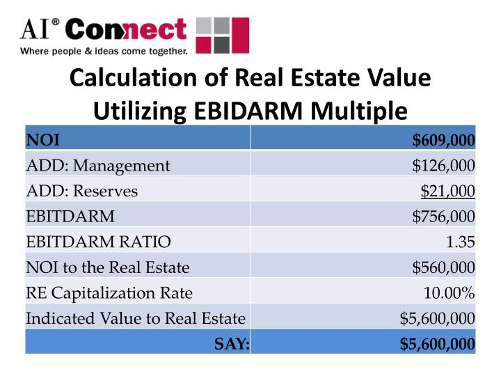 Calculation of Real Estate Value Utilizing EBIDARM Multiple