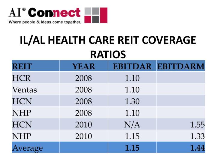 IL/AL HEALTH CARE REIT COVERAGE RATIOS