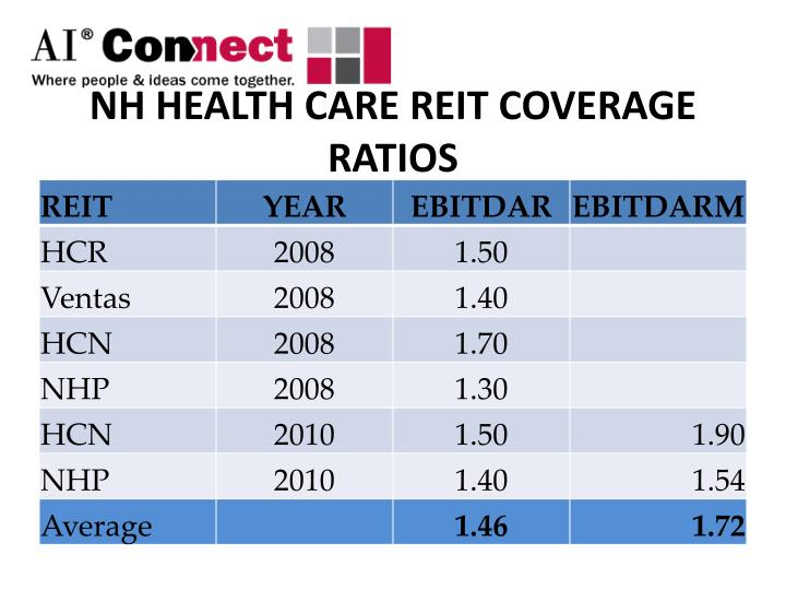NH HEALTH CARE REIT COVERAGE RATIOS