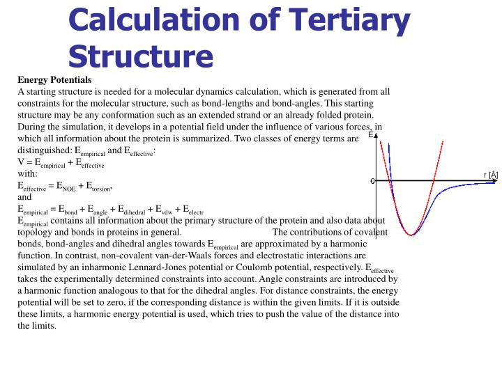 Calculation of Tertiary Structure