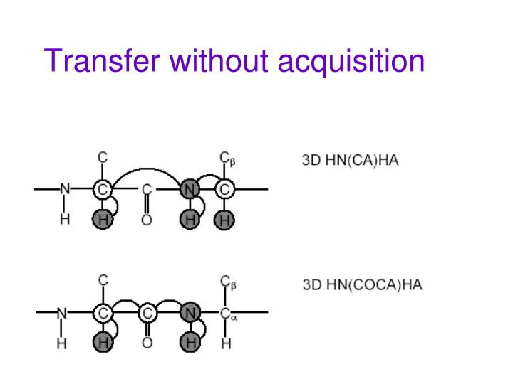 Transfer without acquisition