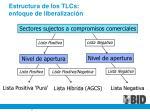 estructura de los tlcs enfoque de liberalizaci n